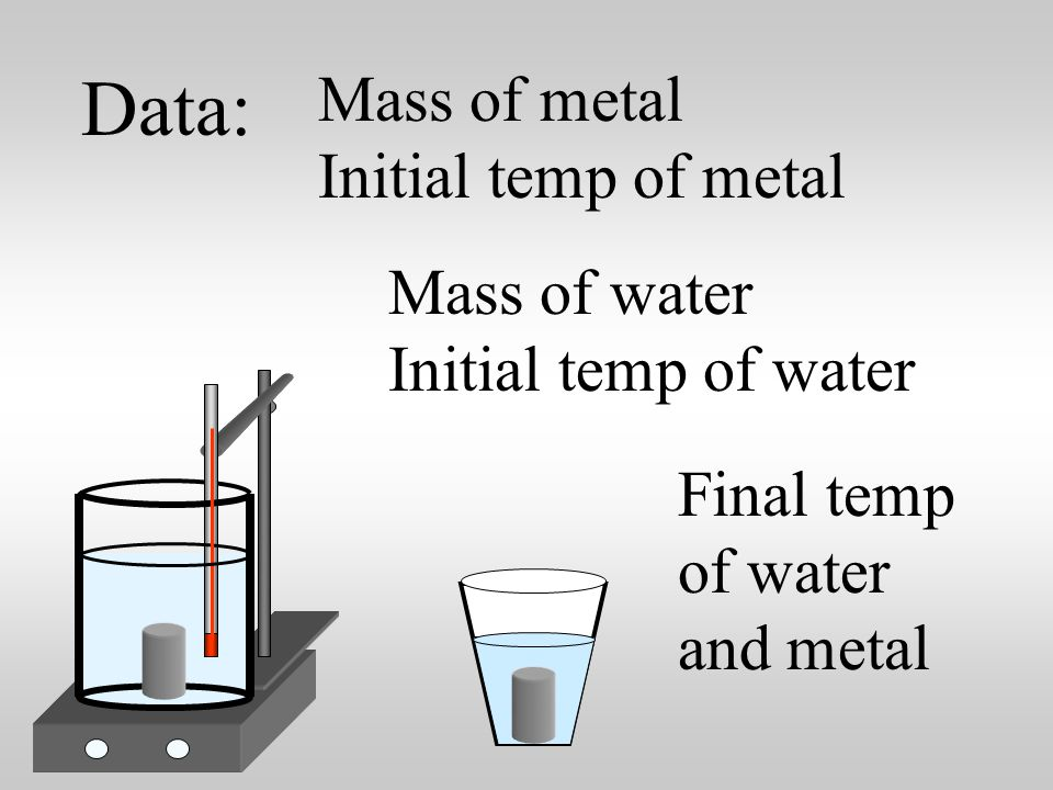 Continue stirring until thermal equilibrium is reached.