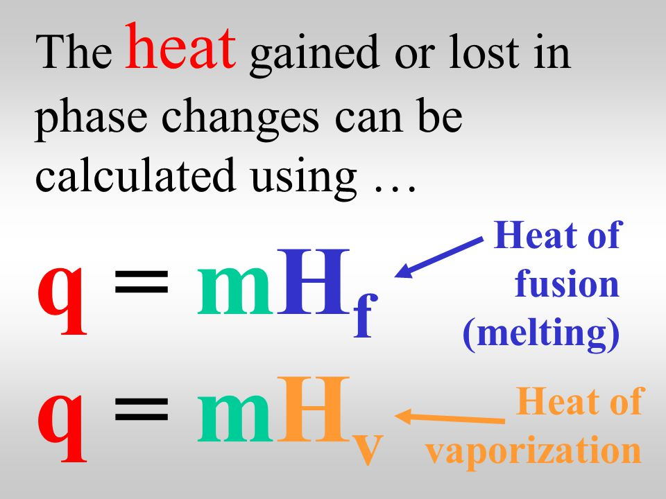 a.Heat energy is converted to matter (E=mc 2 ) making the water heavier.