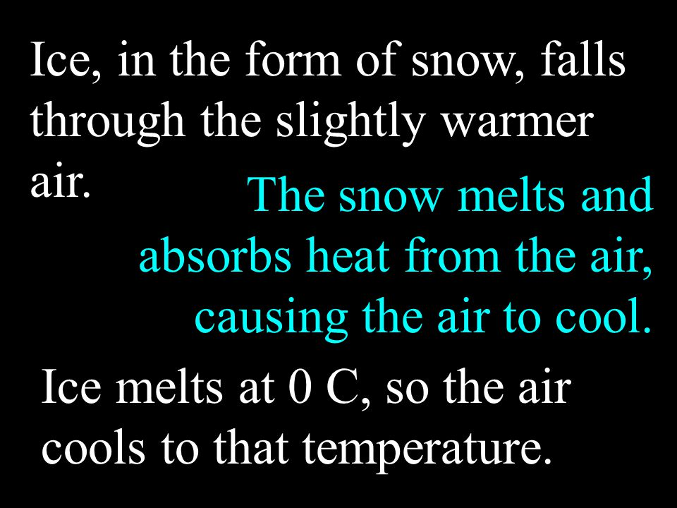 Why would snow cause the air temperature to be at precisely 0C.