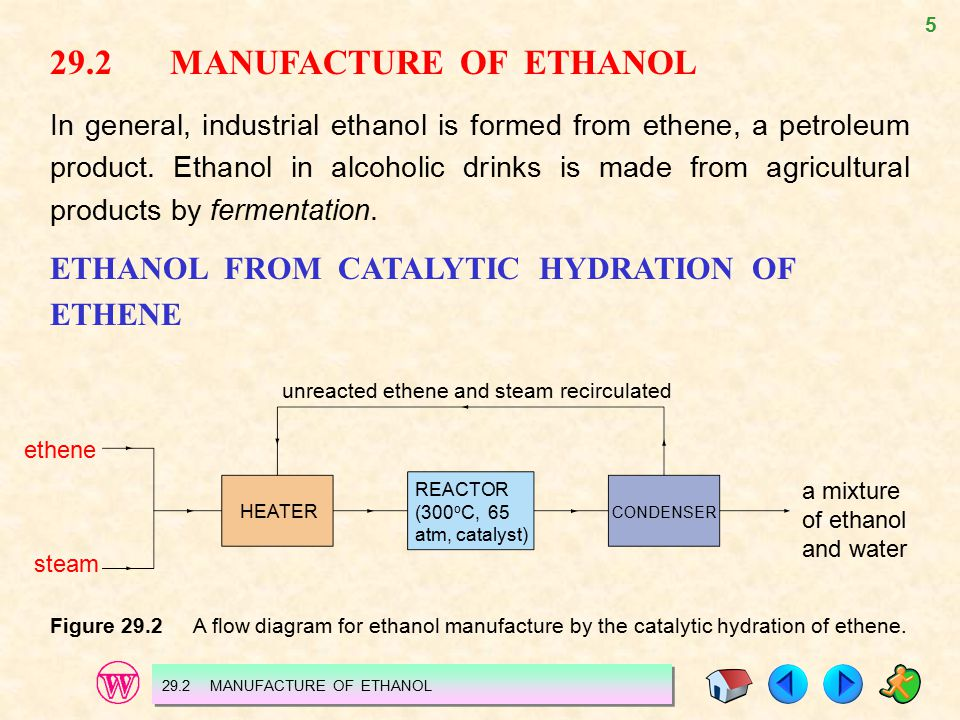 5 29.2 MANUFACTURE OF ETHANOL In general, industrial ethanol is formed from ethene, a petroleum product. Ethanol in alcoholic drinks is made from agri