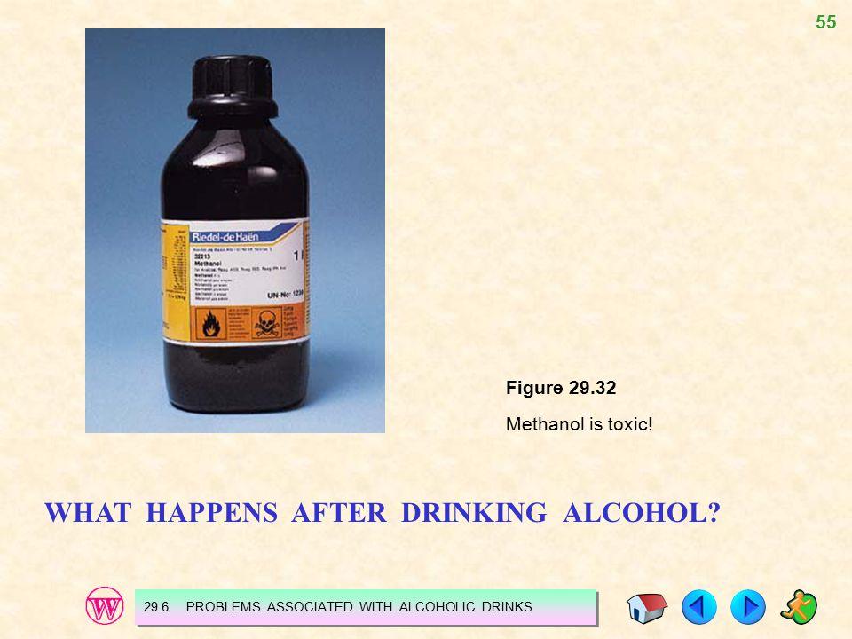55 Figure 29.32 Methanol is toxic.
