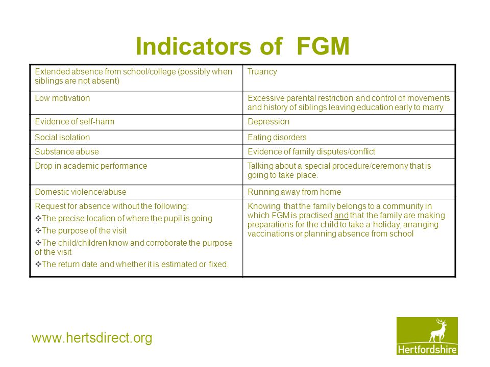 www.hertsdirect.org Indicators of FGM Extended absence from school/college (possibly when siblings are not absent) Truancy Low motivationExcessive parental restriction and control of movements and history of siblings leaving education early to marry Evidence of self-harmDepression Social isolationEating disorders Substance abuseEvidence of family disputes/conflict Drop in academic performanceTalking about a special procedure/ceremony that is going to take place.