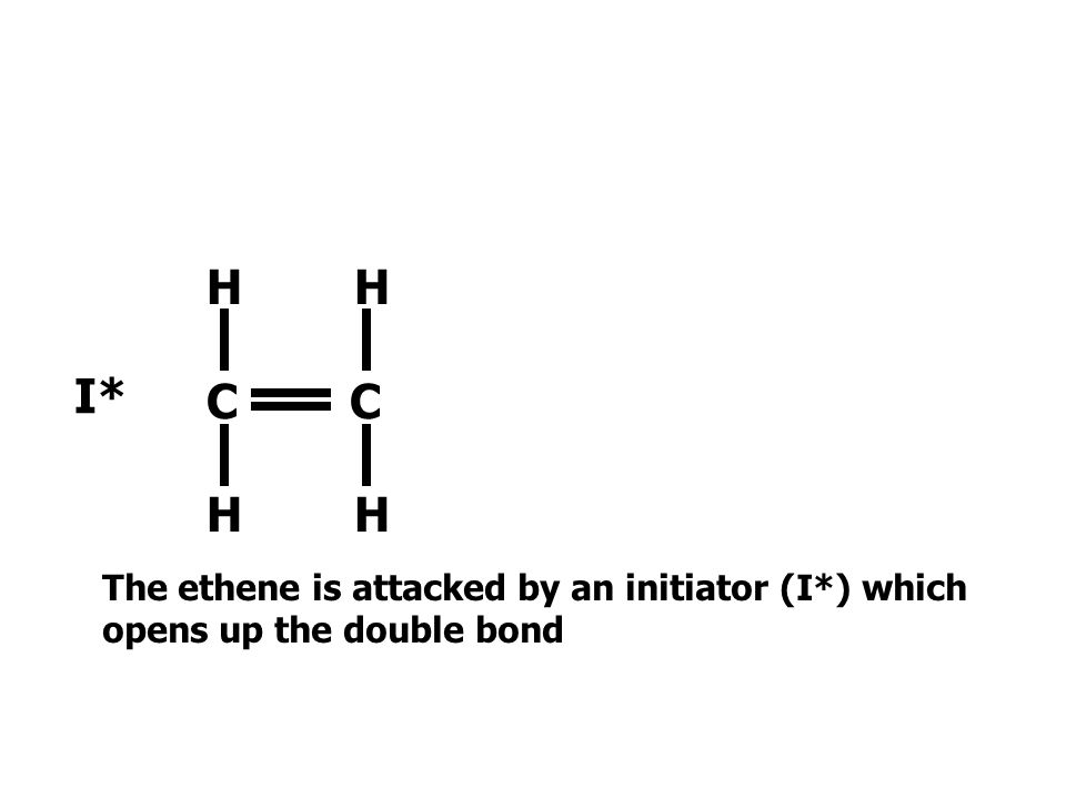 H C H The ethene is attacked by an initiator (I*) which opens up the double bond I*