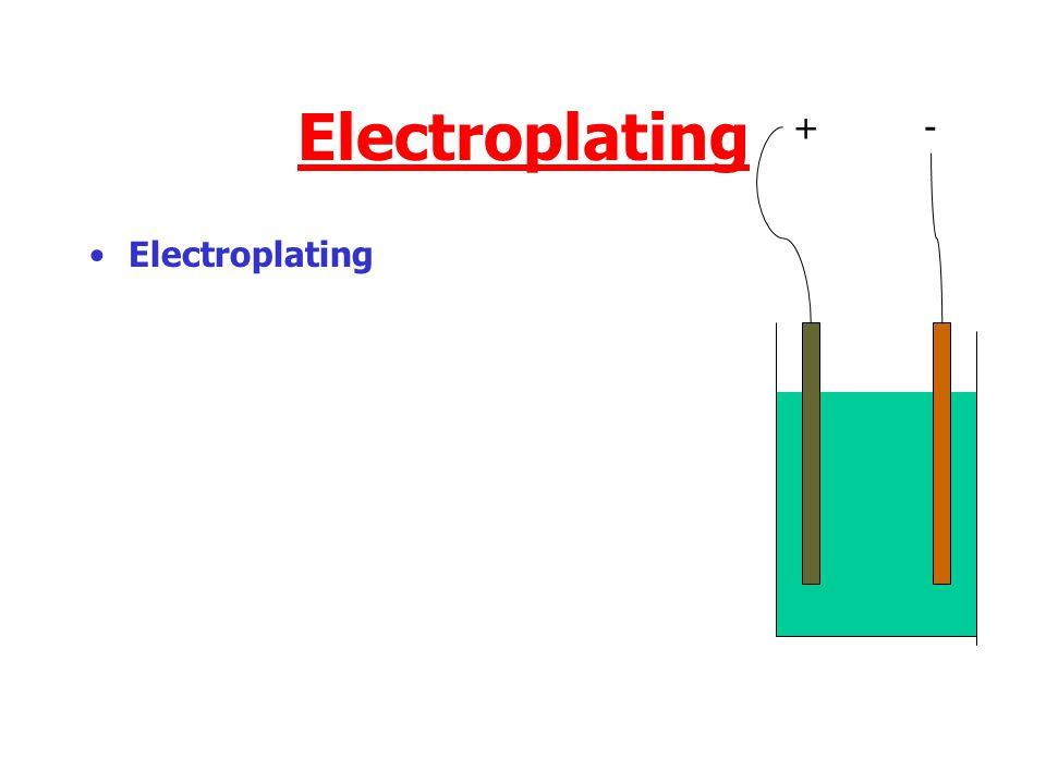 Electroplating +-