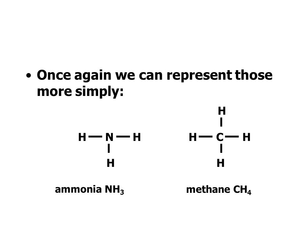 Once again we can represent those more simply: H H N H H C H H H methane CH 4 ammonia NH 3