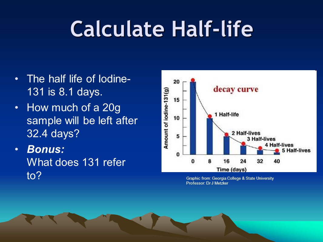 Calculate Half-life The half life of Iodine- 131 is 8.1 days.
