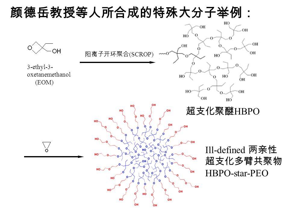3-ethyl-3- oxetanemethanol (EOM) 阳离子开环聚合 (SCROP) 超支化聚醚 HBPO Ill-defined 两亲性 超支化多臂共聚物 HBPO-star-PEO 颜德岳教授等人所合成的特殊大分子举例: