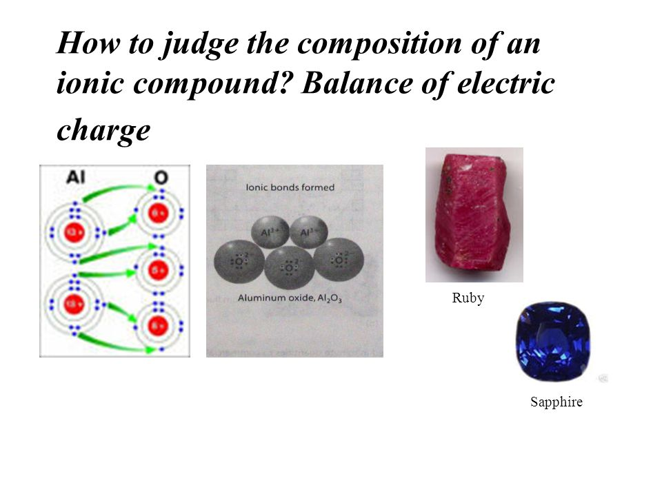 How to judge the composition of an ionic compound Balance of electric charge Ruby Sapphire