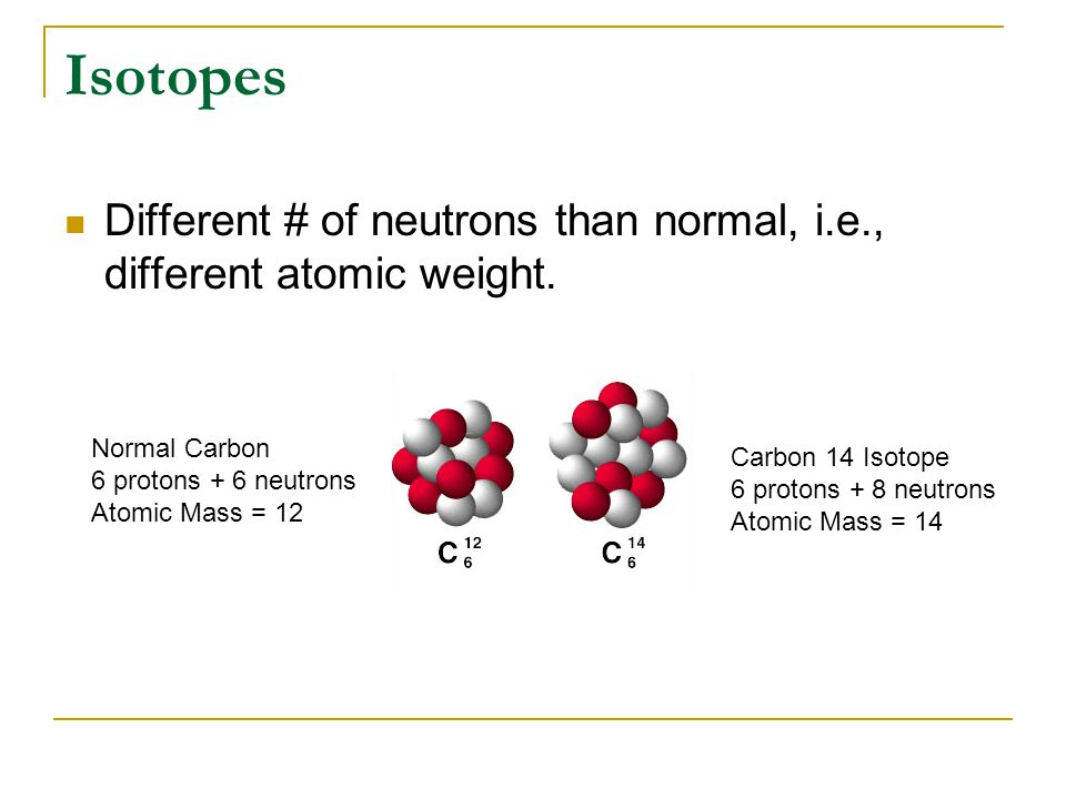 Isotopes Different # of neutrons than normal, i.e., different atomic weight. Normal Carbon 6 protons + 6 neutrons Atomic Mass = 12 Carbon 14 Isotope 6
