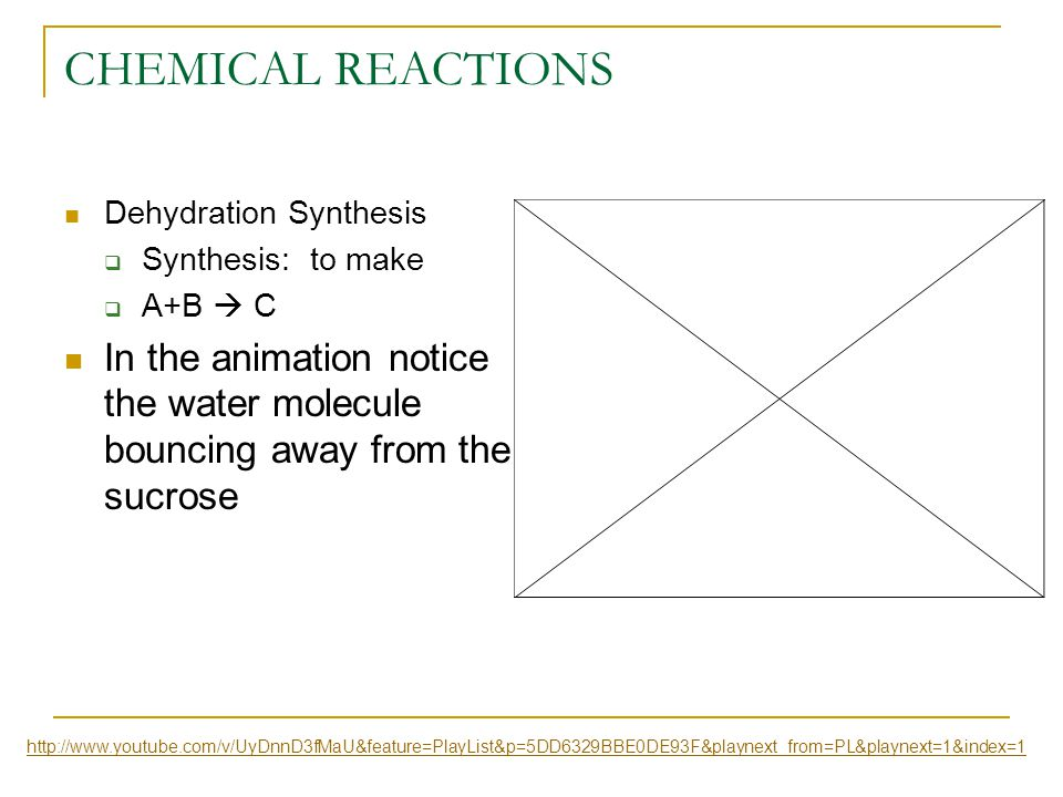 CHEMICAL REACTIONS Dehydration Synthesis  Synthesis: to make  A+B  C In the animation notice the water molecule bouncing away from the sucrose http://www.youtube.com/v/UyDnnD3fMaU&feature=PlayList&p=5DD6329BBE0DE93F&playnext_from=PL&playnext=1&index=1