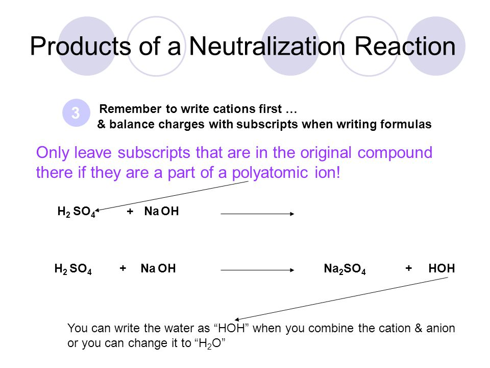 & balance charges with subscripts when writing formulas Remember to write cations first … HOH H2H2 SO 4 +NaOH 3 Na 2 SO 4 + H2H2 SO 4 NaOH + Products