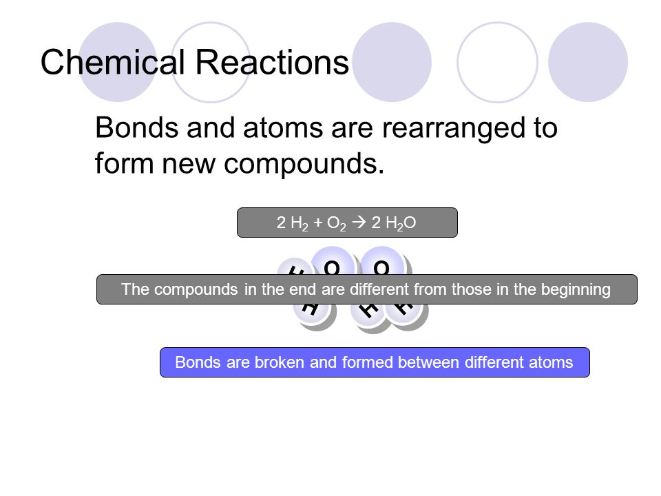 O O O O Bonds and atoms are rearranged to form new compounds. H H H H O O H H H H O O H H H H H H H H The compounds in the end are different from thos
