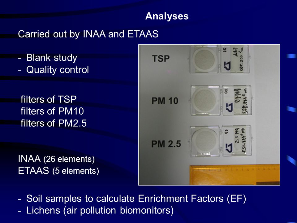 Analyses Carried out by INAA and ETAAS - Blank study - Quality control filters of TSP filters of PM10 filters of PM2.5 INAA (26 elements) ETAAS (5 elements) - Soil samples to calculate Enrichment Factors (EF) - Lichens (air pollution biomonitors)