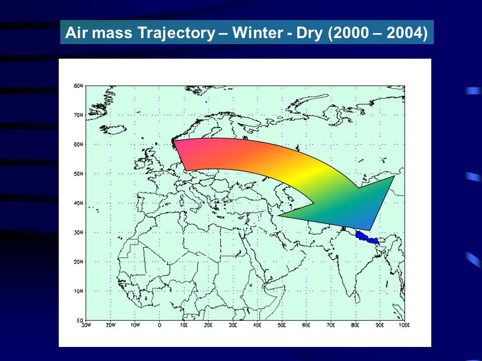 SUMMER - MONSON Air mass Trajectory – Winter - Dry (2000 – 2004)