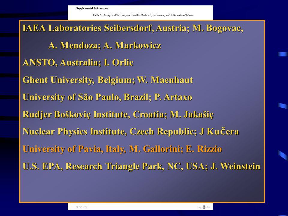 IAEA Laboratories Seibersdorf, Austria; M. Bogovac, A.