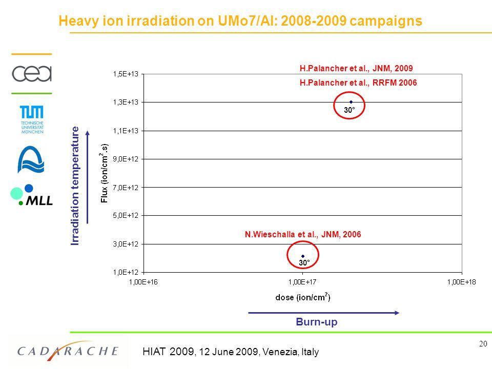 HIAT 2009, 12 June 2009, Venezia, Italy 20 H.Palancher et al., JNM, 2009 H.Palancher et al., RRFM 2006 N.Wieschalla et al., JNM, 2006 Burn-up Irradiation temperature 30° Heavy ion irradiation on UMo7/Al: 2008-2009 campaigns