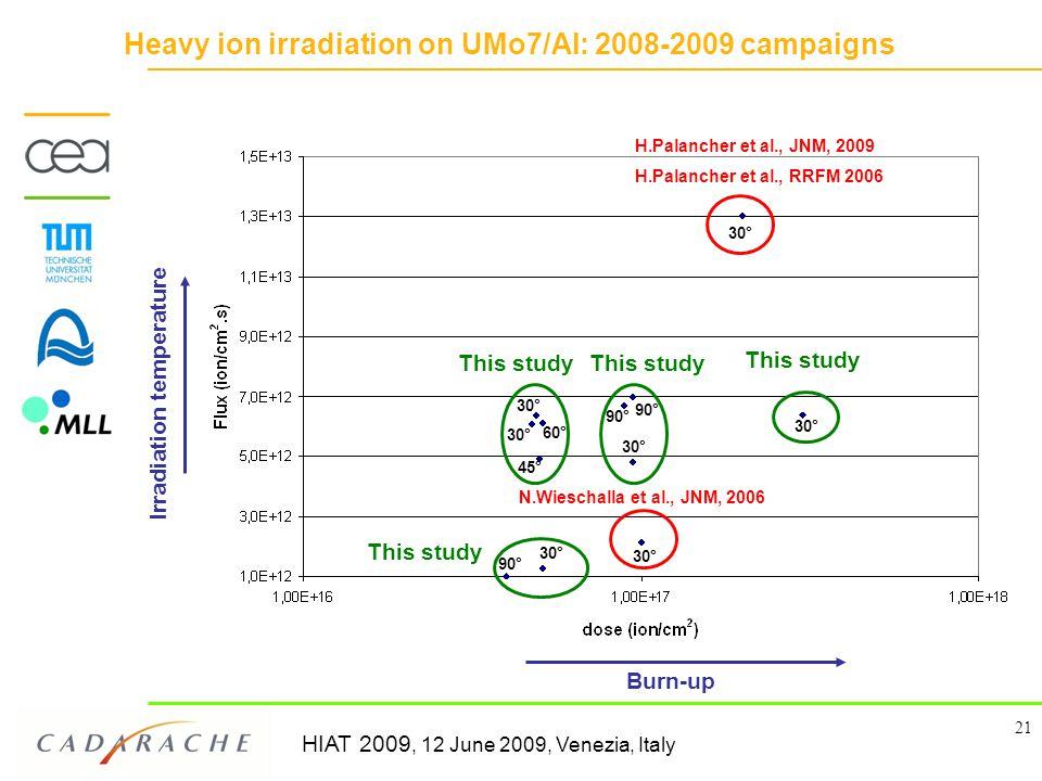 HIAT 2009, 12 June 2009, Venezia, Italy 21 Heavy ion irradiation on UMo7/Al: 2008-2009 campaigns H.Palancher et al., JNM, 2009 H.Palancher et al., RRFM 2006 N.Wieschalla et al., JNM, 2006 Burn-up Irradiation temperature This study 30° 90° 45° 30° 90° 30° 60° 30°
