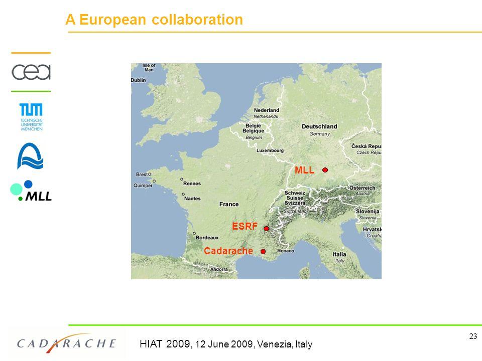 HIAT 2009, 12 June 2009, Venezia, Italy 23 A European collaboration ESRF Cadarache MLL