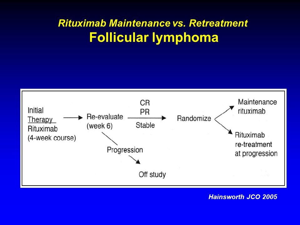 Hainsworth JCO 2005 Rituximab Maintenance vs. Retreatment Follicular lymphoma