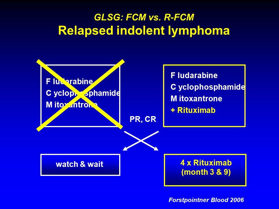 GLSG: FCM vs.