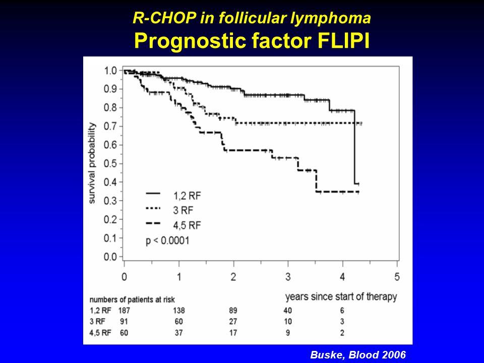 R-CHOP in follicular lymphoma Prognostic factor FLIPI Buske, Blood 2006