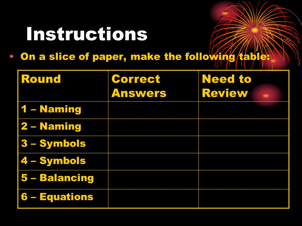 Instructions On a slice of paper, make the following table: RoundCorrect Answers Need to Review 1 – Naming 2 – Naming 3 – Symbols 4 – Symbols 5 – Bala