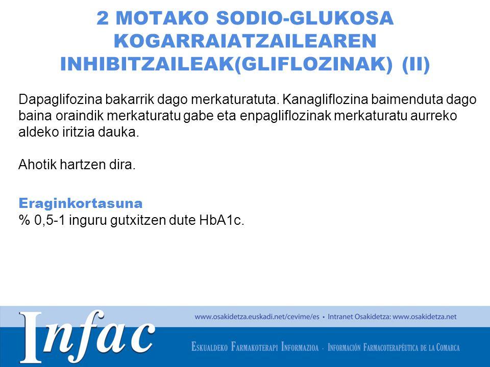 http://www.osakidetza.euskadi.net 2 MOTAKO SODIO-GLUKOSA KOGARRAIATZAILEAREN INHIBITZAILEAK(GLIFLOZINAK) (II) Dapaglifozina bakarrik dago merkaturatuta.