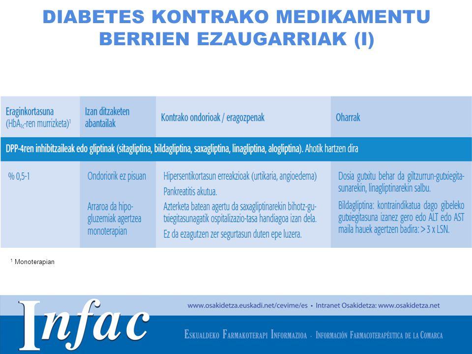 http://www.osakidetza.euskadi.net DIABETES KONTRAKO MEDIKAMENTU BERRIEN EZAUGARRIAK (I) 1 Monoterapian