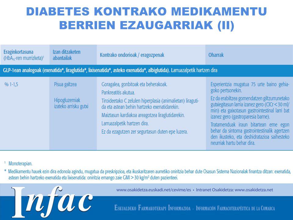 http://www.osakidetza.euskadi.net DIABETES KONTRAKO MEDIKAMENTU BERRIEN EZAUGARRIAK (II)
