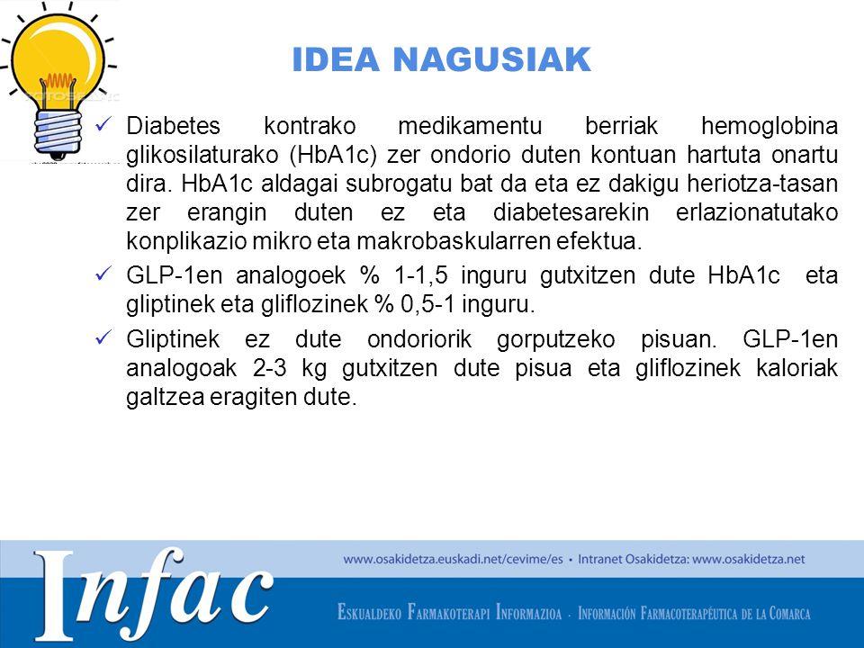 http://www.osakidetza.euskadi.net Diabetes kontrako medikamentu berriak hemoglobina glikosilaturako (HbA1c) zer ondorio duten kontuan hartuta onartu dira.