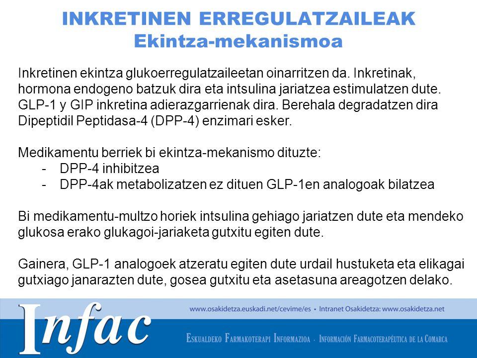 http://www.osakidetza.euskadi.net INKRETINEN ERREGULATZAILEAK Ekintza-mekanismoa Inkretinen ekintza glukoerregulatzaileetan oinarritzen da.