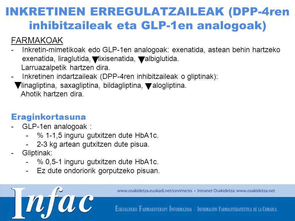 http://www.osakidetza.euskadi.net INKRETINEN ERREGULATZAILEAK (DPP-4ren inhibitzaileak eta GLP-1en analogoak) FARMAKOAK -Inkretin-mimetikoak edo GLP-1en analogoak: exenatida, astean behin hartzeko exenatida, liraglutida, lixisenatida, albiglutida.