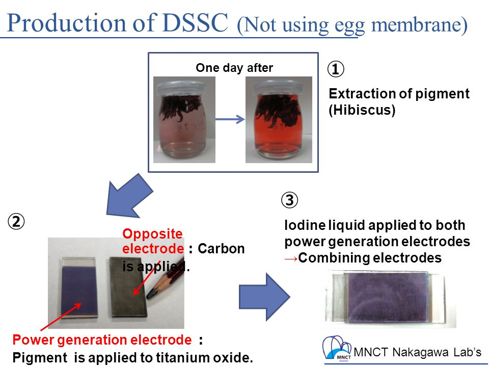 MNCT Nakagawa Lab's Production of DSSC (Not using egg membrane) One day after Opposite electrode : Carbon is applied.