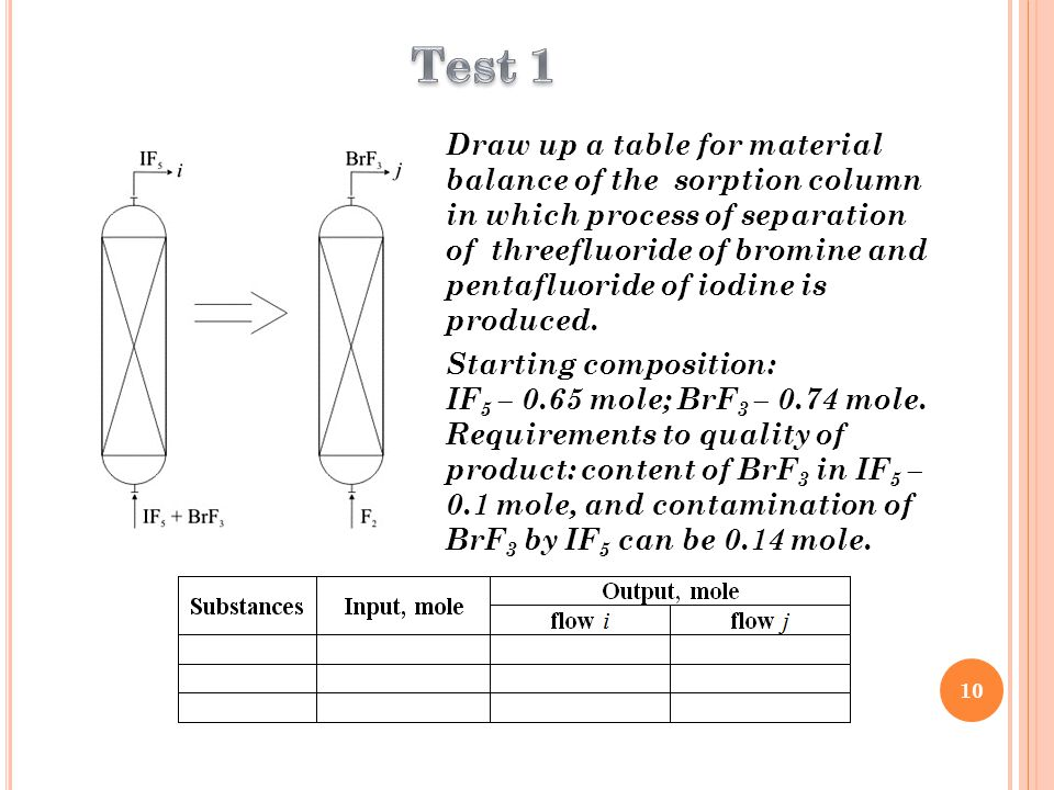 Draw up a table for material balance of the sorption column in which process of separation of threefluoride of bromine and pentafluoride of iodine is produced.
