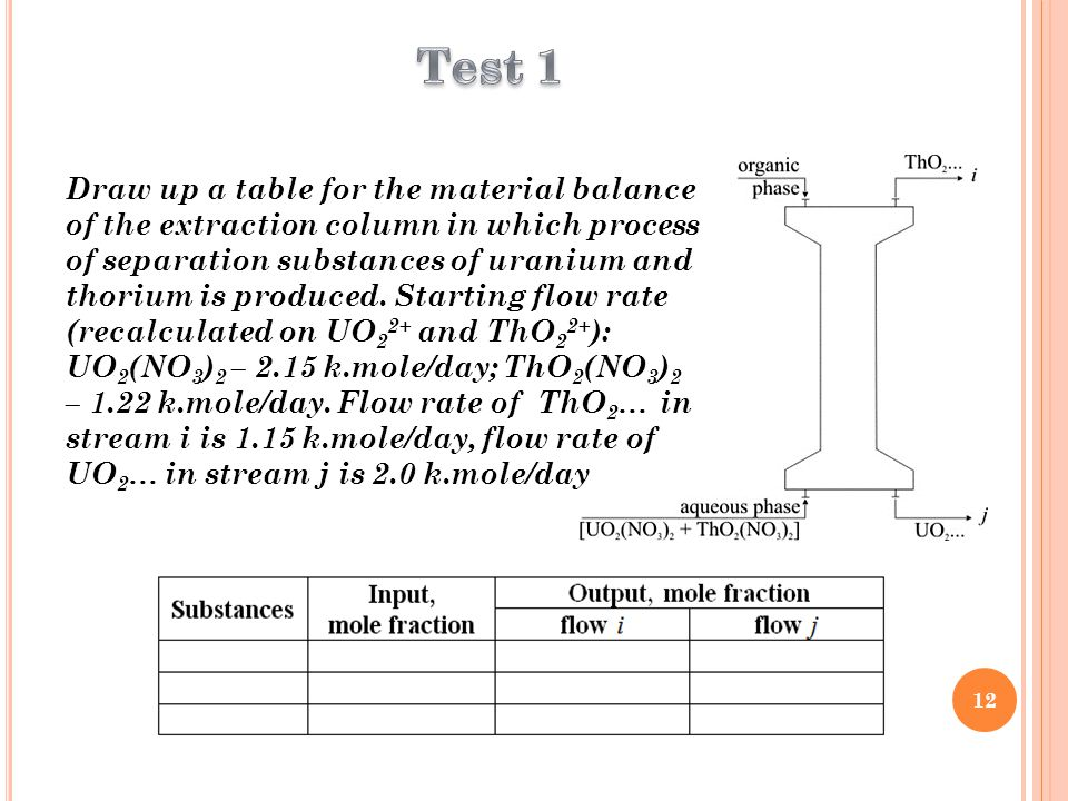 Draw up a table for the material balance of the extraction column in which process of separation substances of uranium and thorium is produced. Starti