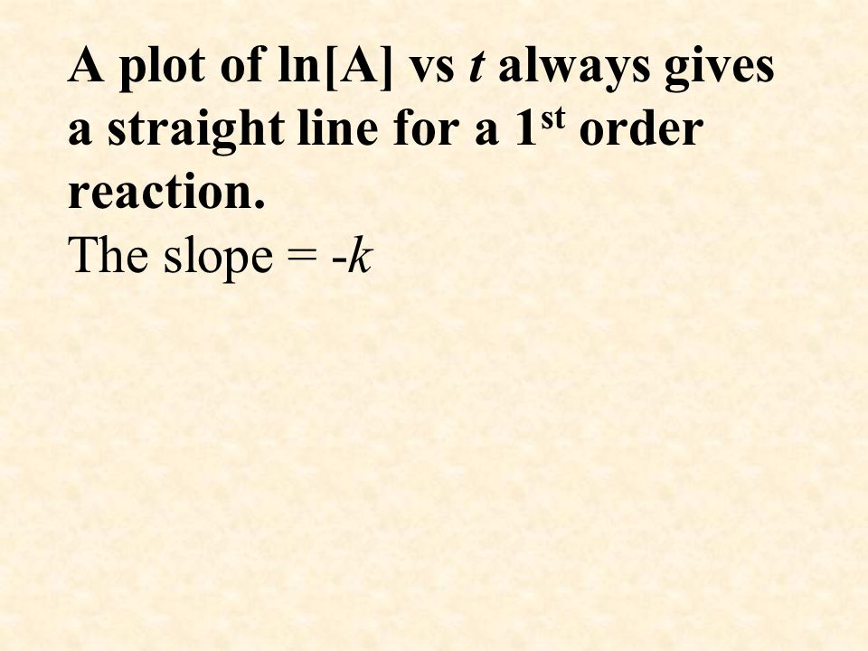 A plot of ln[A] vs t always gives a straight line for a 1 st order reaction. The slope = -k