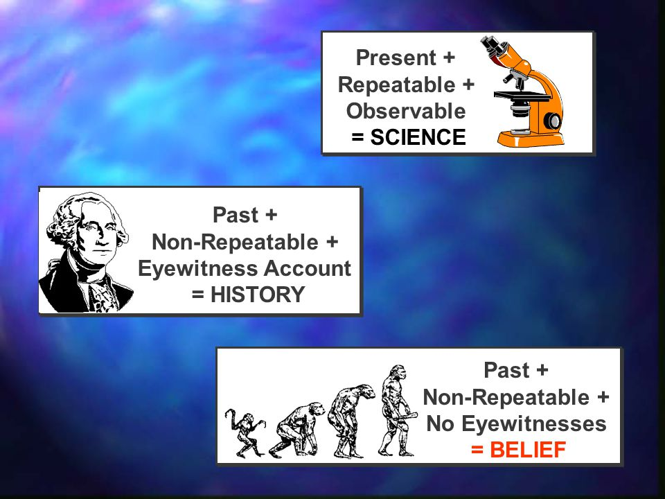 Past + Non-Repeatable + Eyewitness Account = HISTORY Past + Non-Repeatable + No Eyewitnesses = BELIEF Present + Repeatable + Observable = SCIENCE