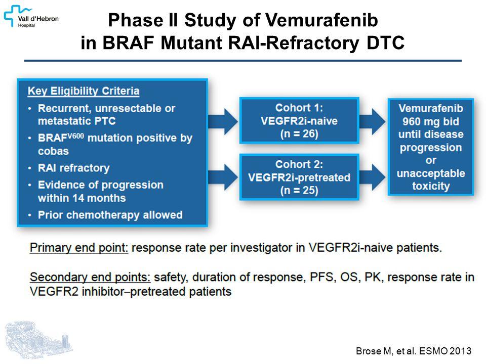 Phase II Study of Vemurafenib in BRAF Mutant RAI-Refractory DTC Brose M, et al. ESMO 2013