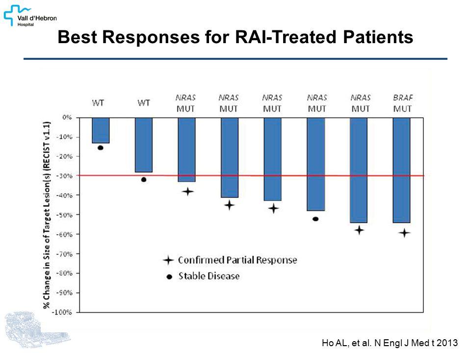 Best Responses for RAI-Treated Patients Ho AL, et al. N Engl J Med t 2013