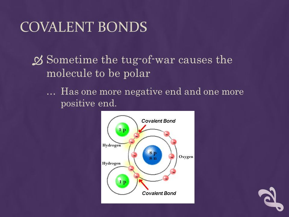 COVALENT BONDS  Sometime the tug-of-war causes the molecule to be polar …Has one more negative end and one more positive end.