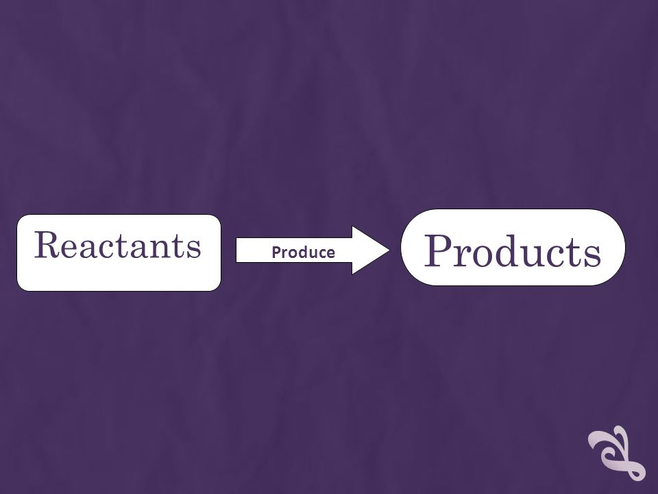 Reactants Produce Products