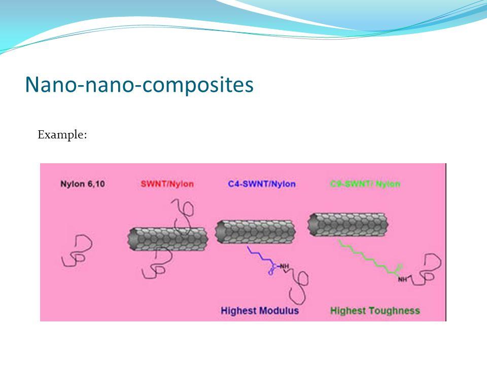 Nano-nano-composites Example: