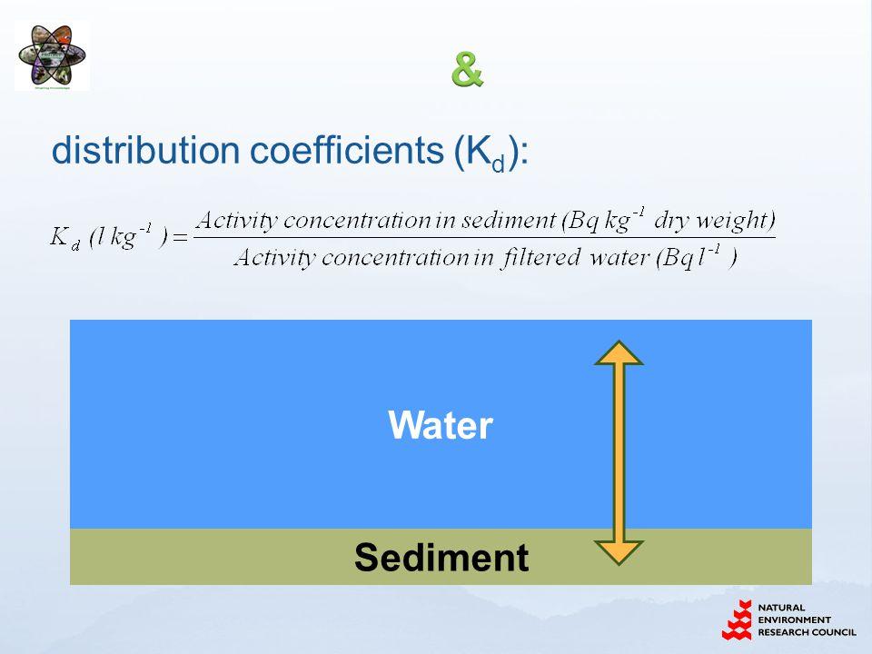 distribution coefficients (K d ): Water Sediment