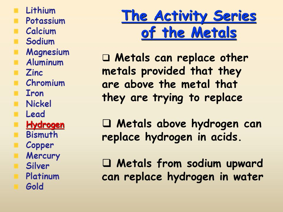 The Activity Series of the Metals Lithium Potassium Calcium Sodium Magnesium Aluminum Zinc Chromium Iron Nickel Lead Hydrogen Bismuth Copper Mercury Silver Platinum Gold  Metals can replace other metals provided that they are above the metal that they are trying to replace  Metals above hydrogen can replace hydrogen in acids.