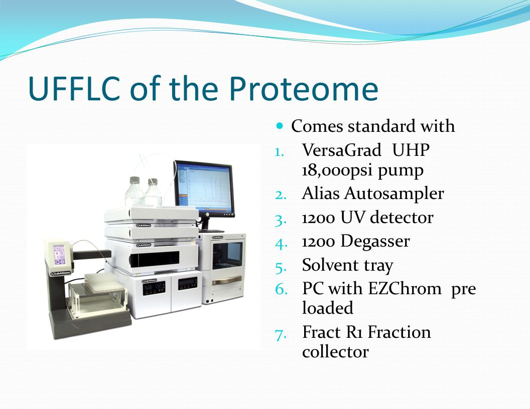 UFFLC of the Proteome Comes standard with 1. VersaGrad UHP 18,000psi pump 2.
