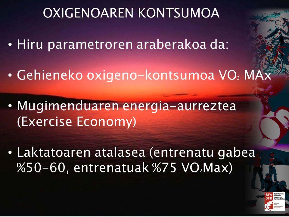 OXIGENOAREN KONTSUMOA Hiru parametroren araberakoa da: Gehieneko oxigeno-kontsumoa VO 2 MAx Mugimenduaren energia-aurreztea (Exercise Economy) Laktatoaren atalasea (entrenatu gabea %50-60, entrenatuak %75 VO 2 Max)