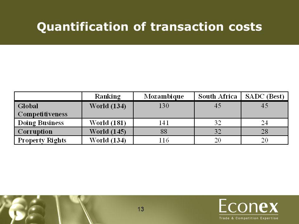 Quantification of transaction costs 13