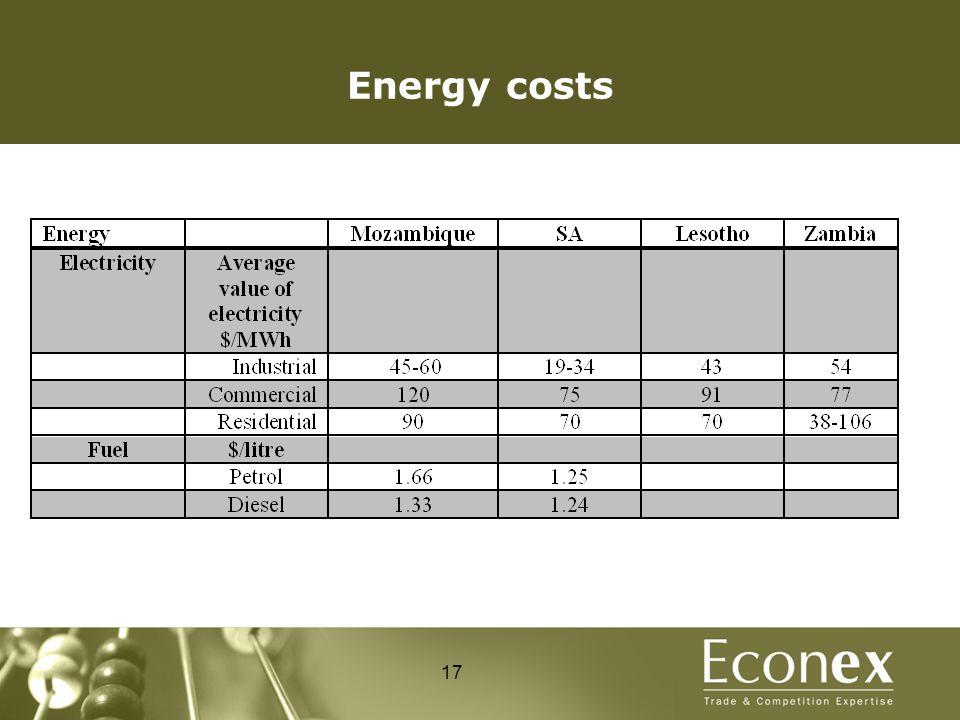 Energy costs 17