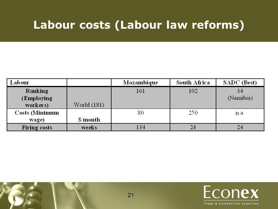 Labour costs (Labour law reforms) 21