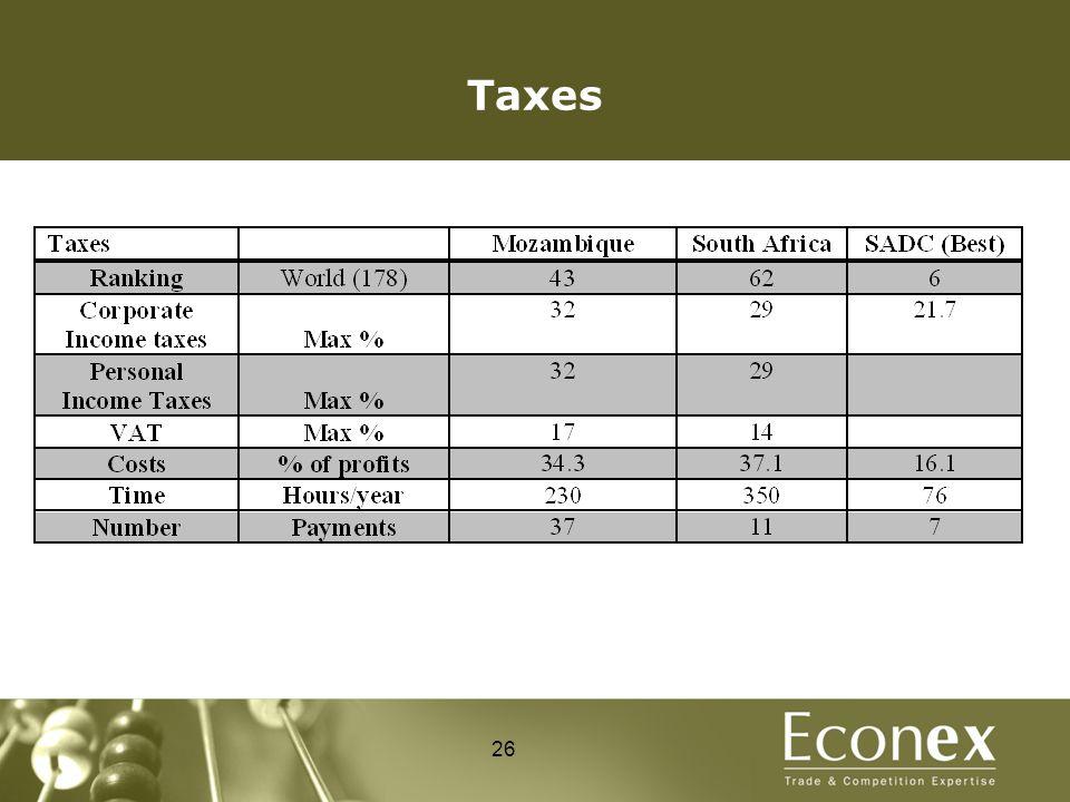 Taxes 26